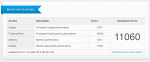 After Geekbench 300x124 Opgrader RAM i din MacBook Pro