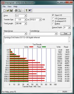 ds 112plus lan atto disk benchmark 236x300 Synology DiskStation DS112+